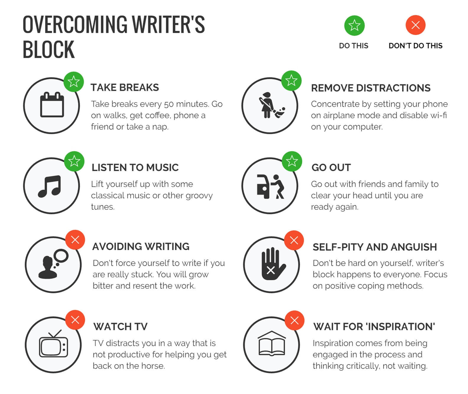 Steps to Overcoming Writer's Block
