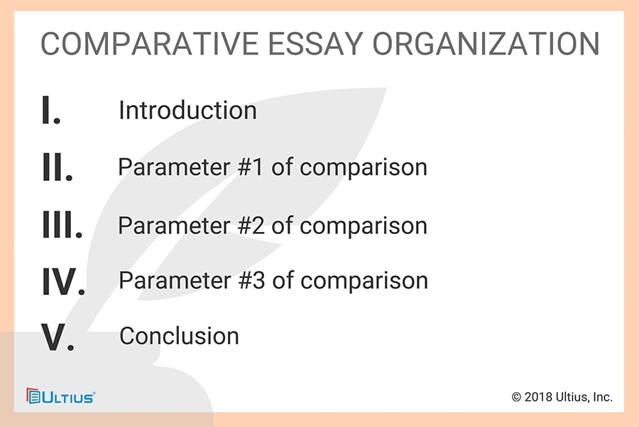 The second version of the comparative essay compares the parameters of both the similarities and differences