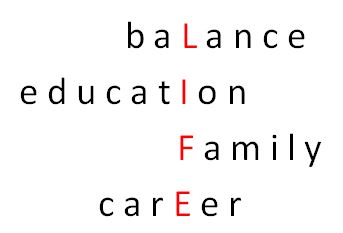 Balance, education, family, career | Ultius