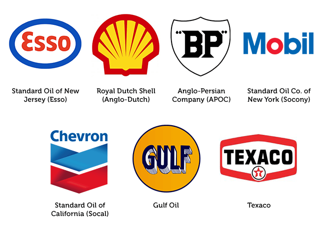 The logos of the Seven Sisters of oil, via OilPro.com.