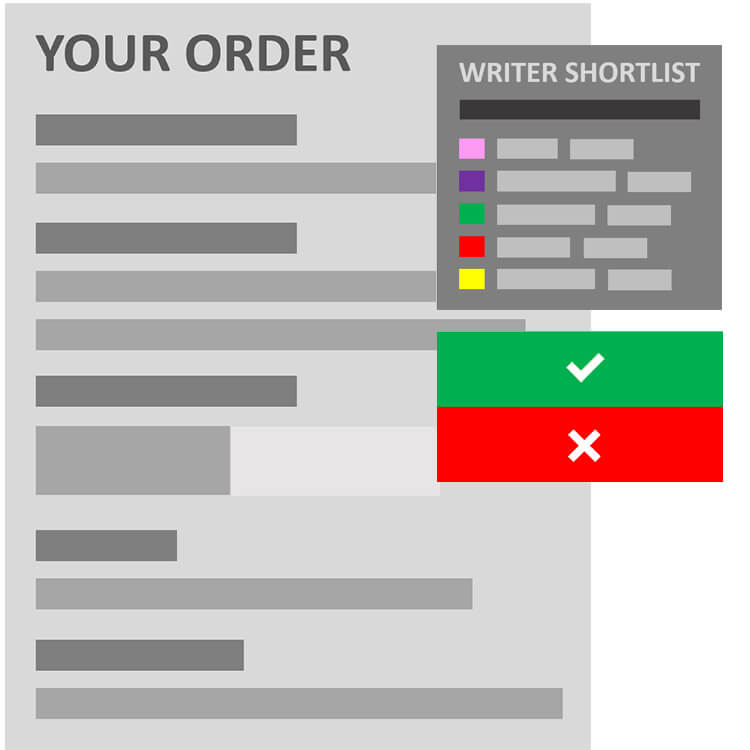 Best Available Writer Option | Writer Selects