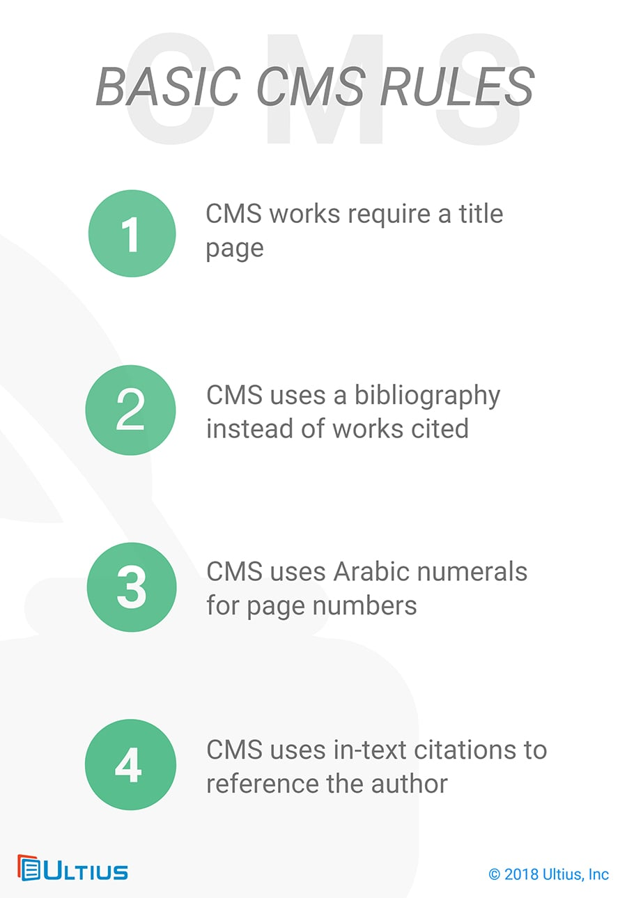 Basic rules for writing in CMS