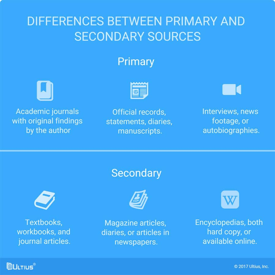 The differences between primary and secondary sources