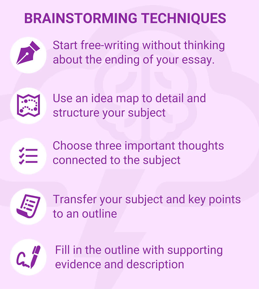 proper essay writing techniques A step-by-step guide to writing a basic essay, along with links to other essay-writing resources.