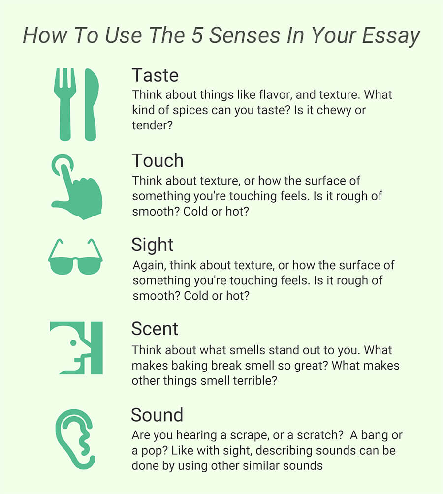 buy descriptive essay online custom and professional work ultius the 5 senses ultius
