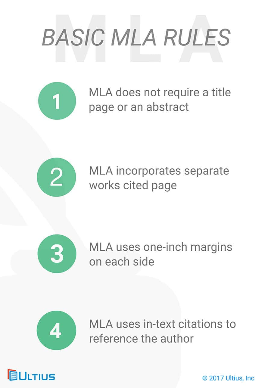 Basic MLA rules