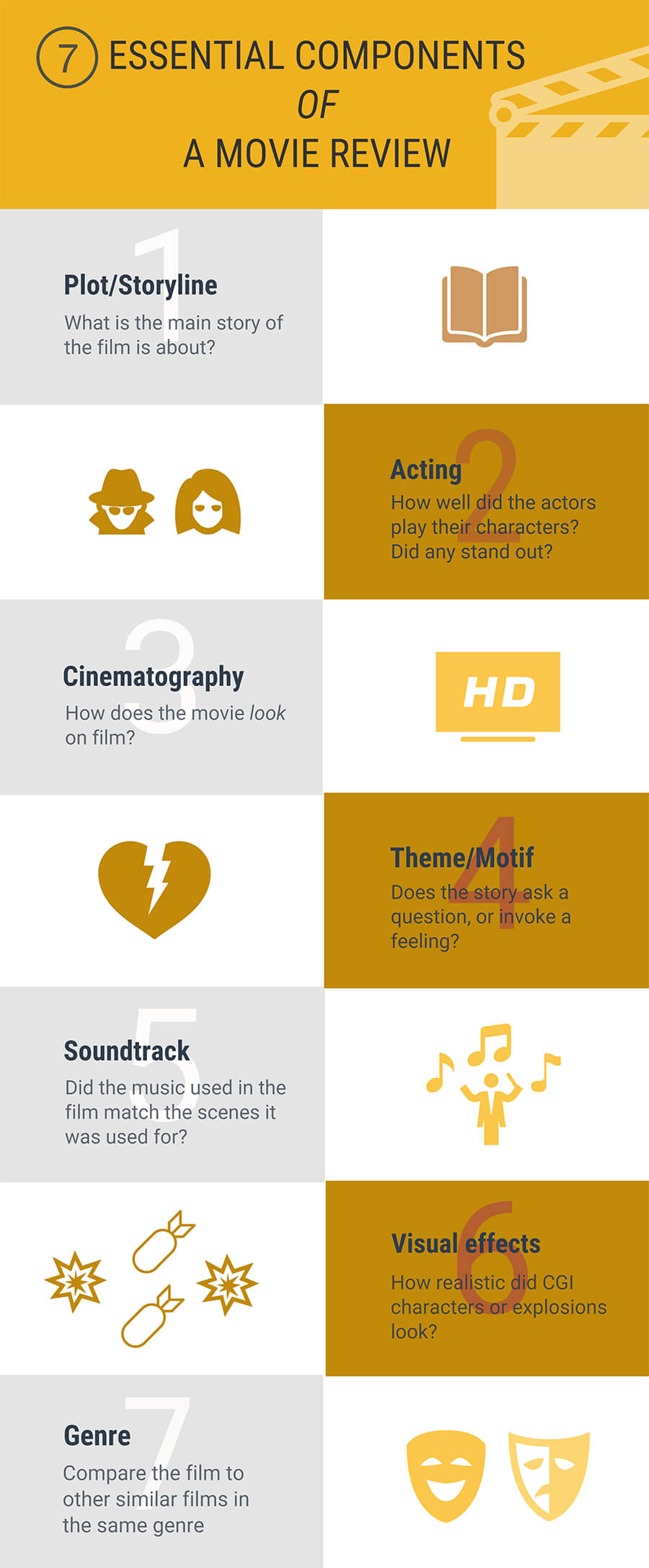 7 essential components of a movie review