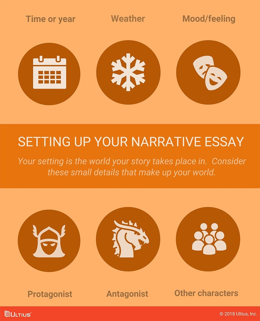 Buy a narrative essay