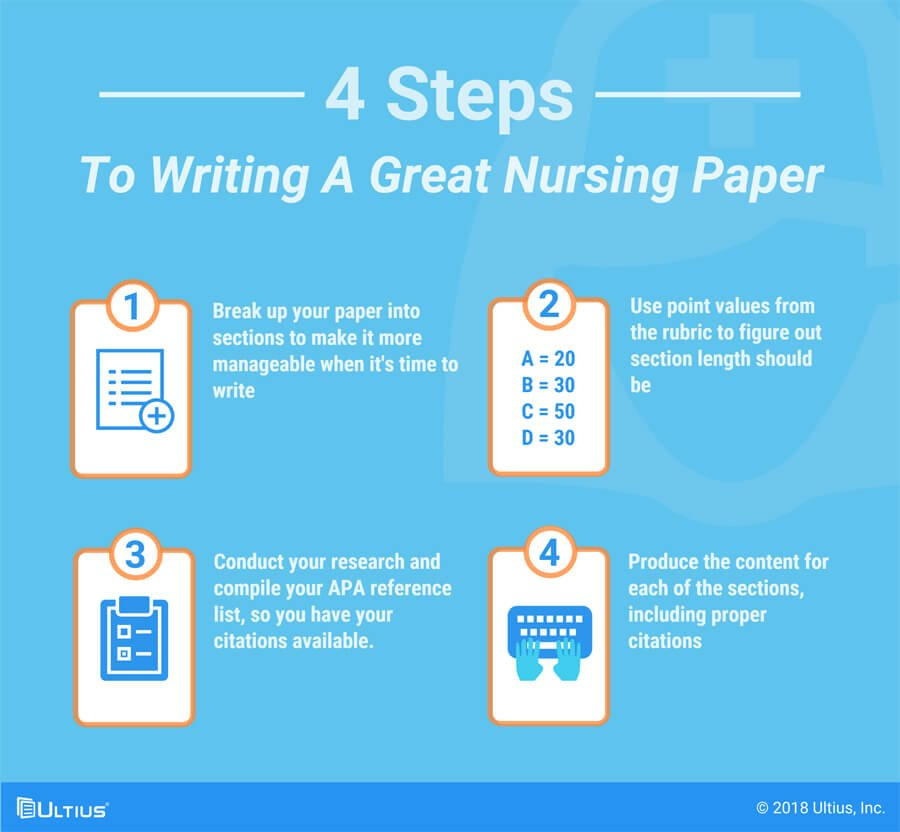Opening Paragraph For Essay  Steps To Writing A Great Nursing Paper Best Persuasive Essay also Adoption Essays Buy Nursing Paper Online  American Writing Services  Zero  Persusive Essay Topics