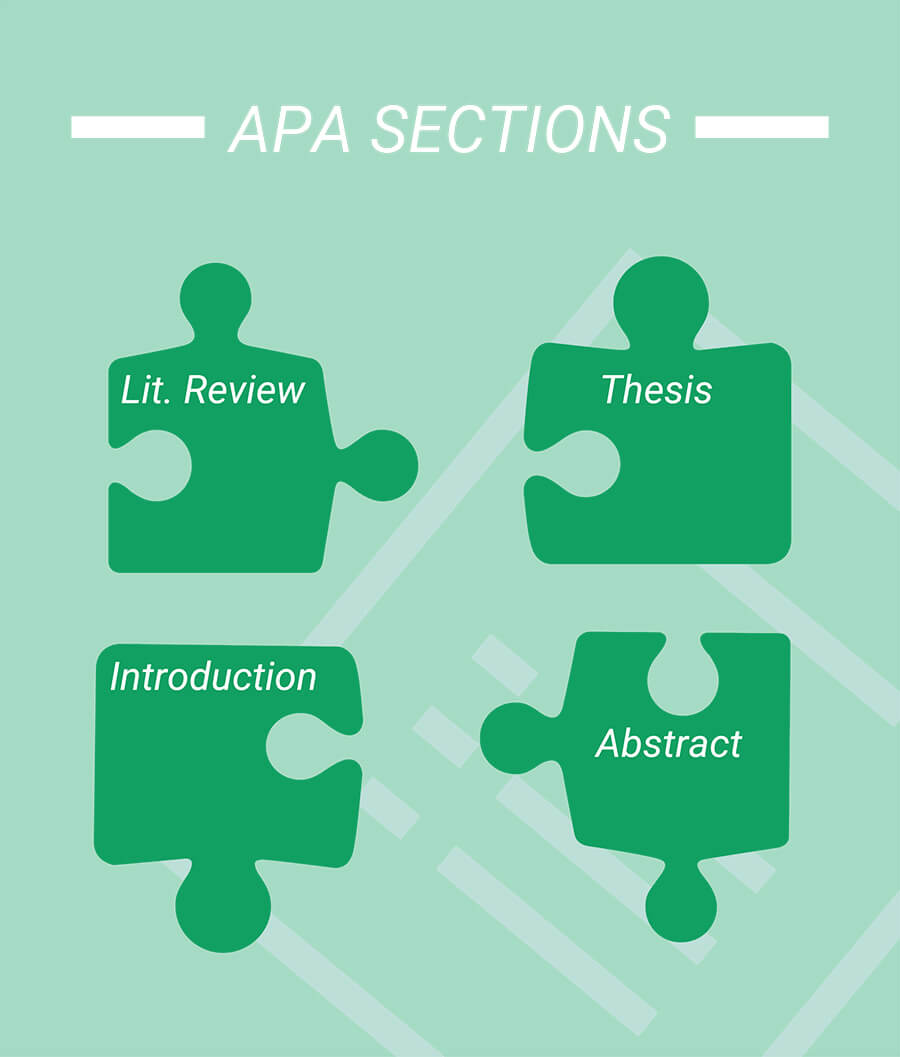 The sections of an APA paper.