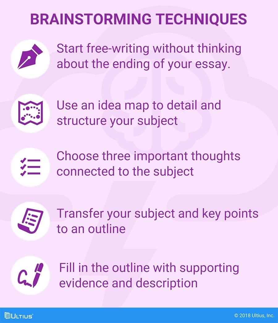 Buy a reflective essay