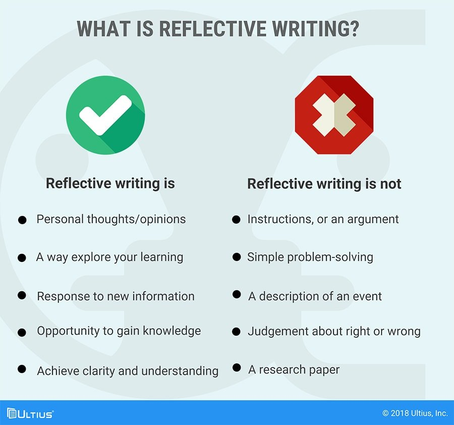 Reflective essay on creative writing