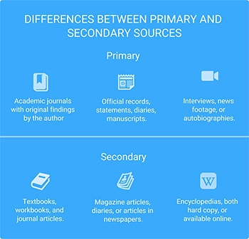 Primary vs. secondary sources for your research paper