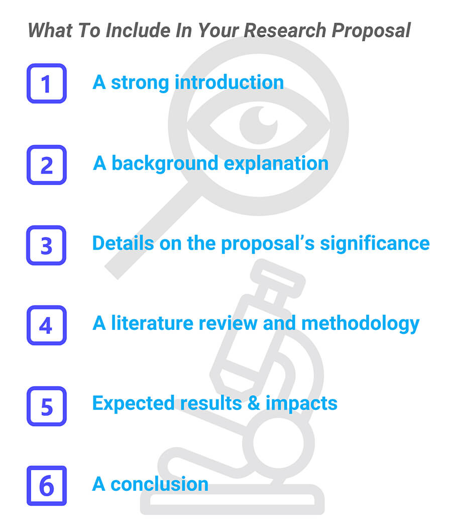 What to include in a research proposal | Ultius