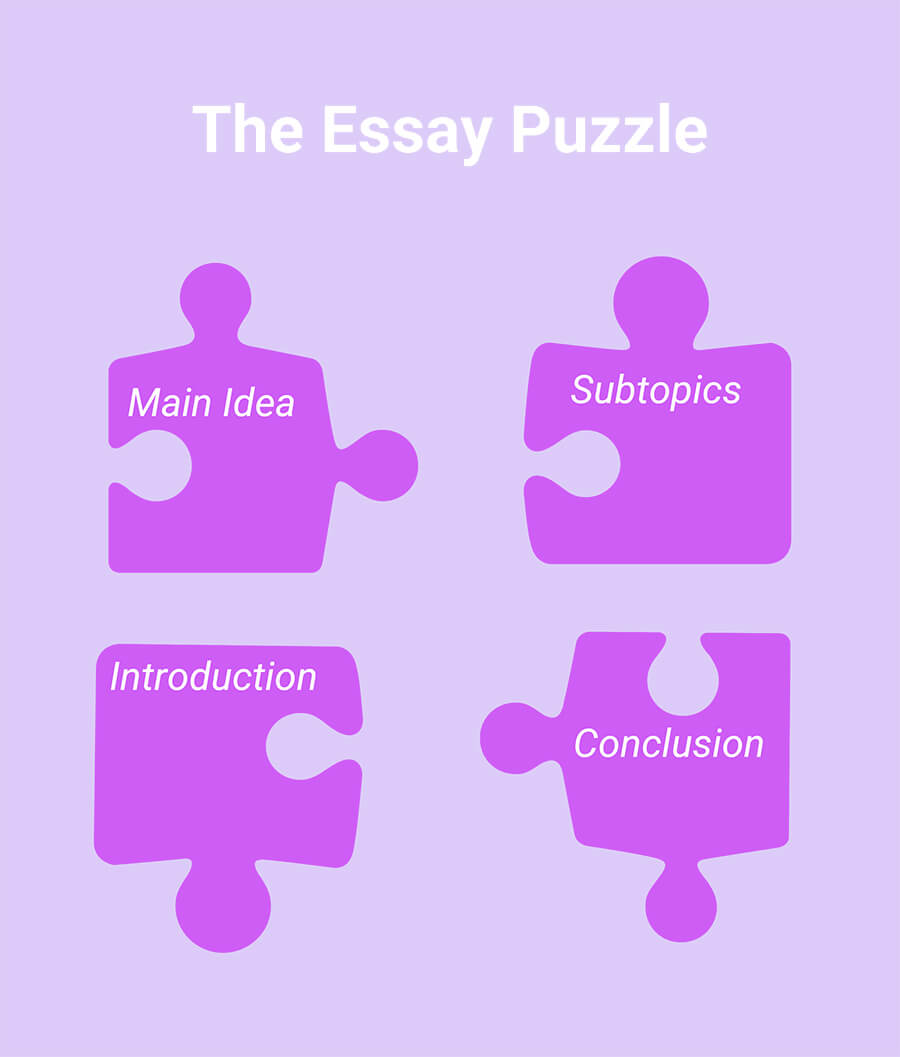 The essay puzzle | Ultius