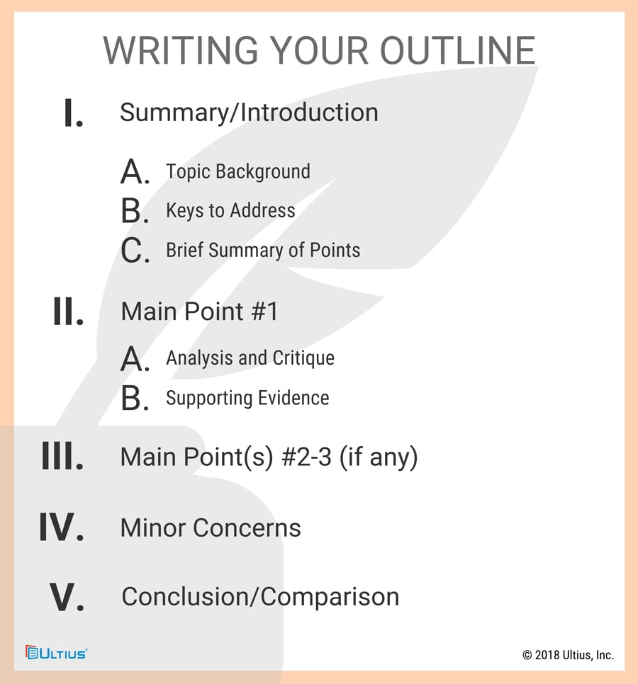 Ultius | Writing Your Outline